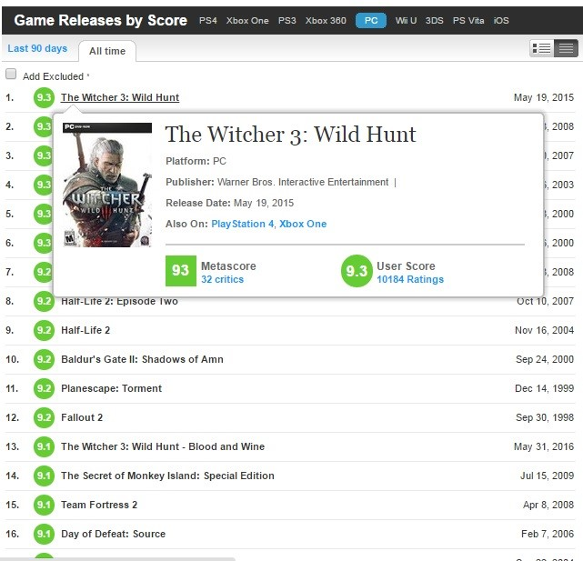 Screenshot: metacritic.com